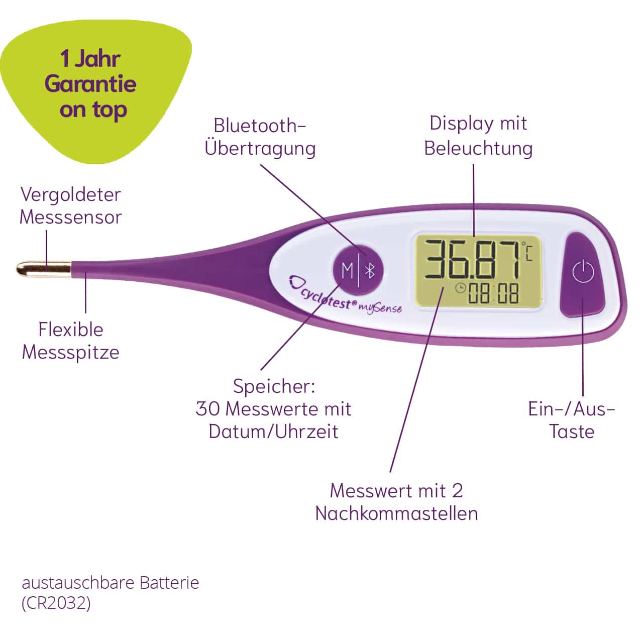 Bestandteile des cyclotest mySense Basalthermometers