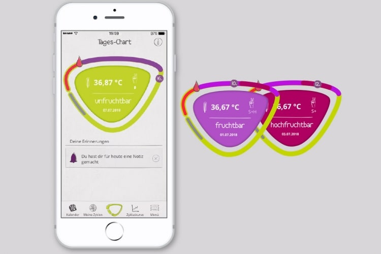 Mit cyclotest mySense den Fruchtbarkeitsstati anzeigen: fruchtbar und unfruchtbar