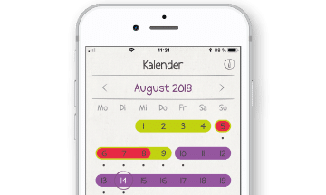 cyclotest mySense -Kalender