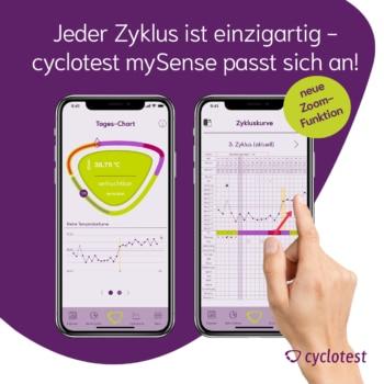 cyclotest mySense App - Wie findest Du meine neuen Kurven?
