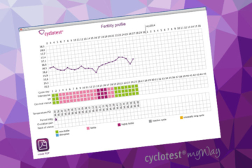Get your Fertility Profile for your PC with cyclotest myWay.