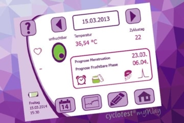 Die Ansicht des Tages-Chart von cyclotest myWay während der unfruchtbaren Phase.