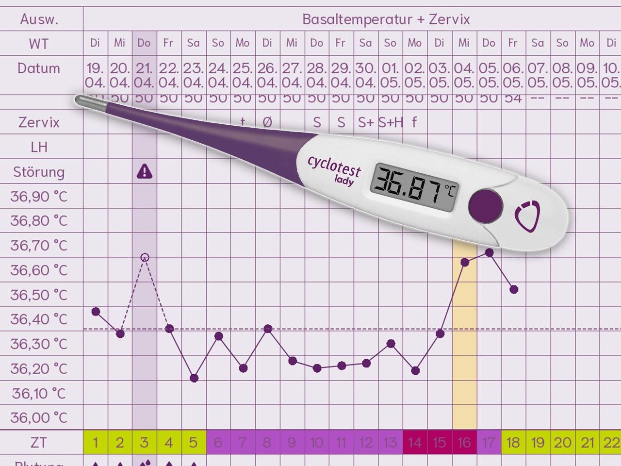 Natürliche Verhütung ist eine gesunde Alternative zu hormonellen Verhütungsmitteln.