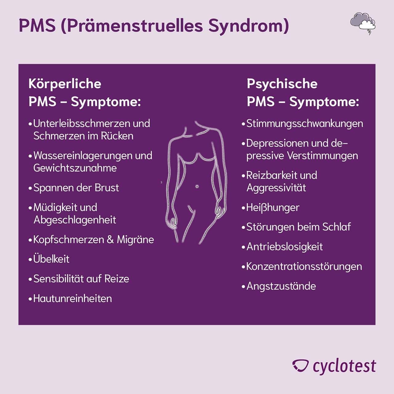 PMS-Symptome werden in körperliche PMS-Symptome und psychische PMS-Symptome unterteilt