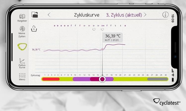 Schwanger werden mit cyclotest mySense: Die Zykluskurve gibt Auskunft über die individuelle Fruchtbarkeit.