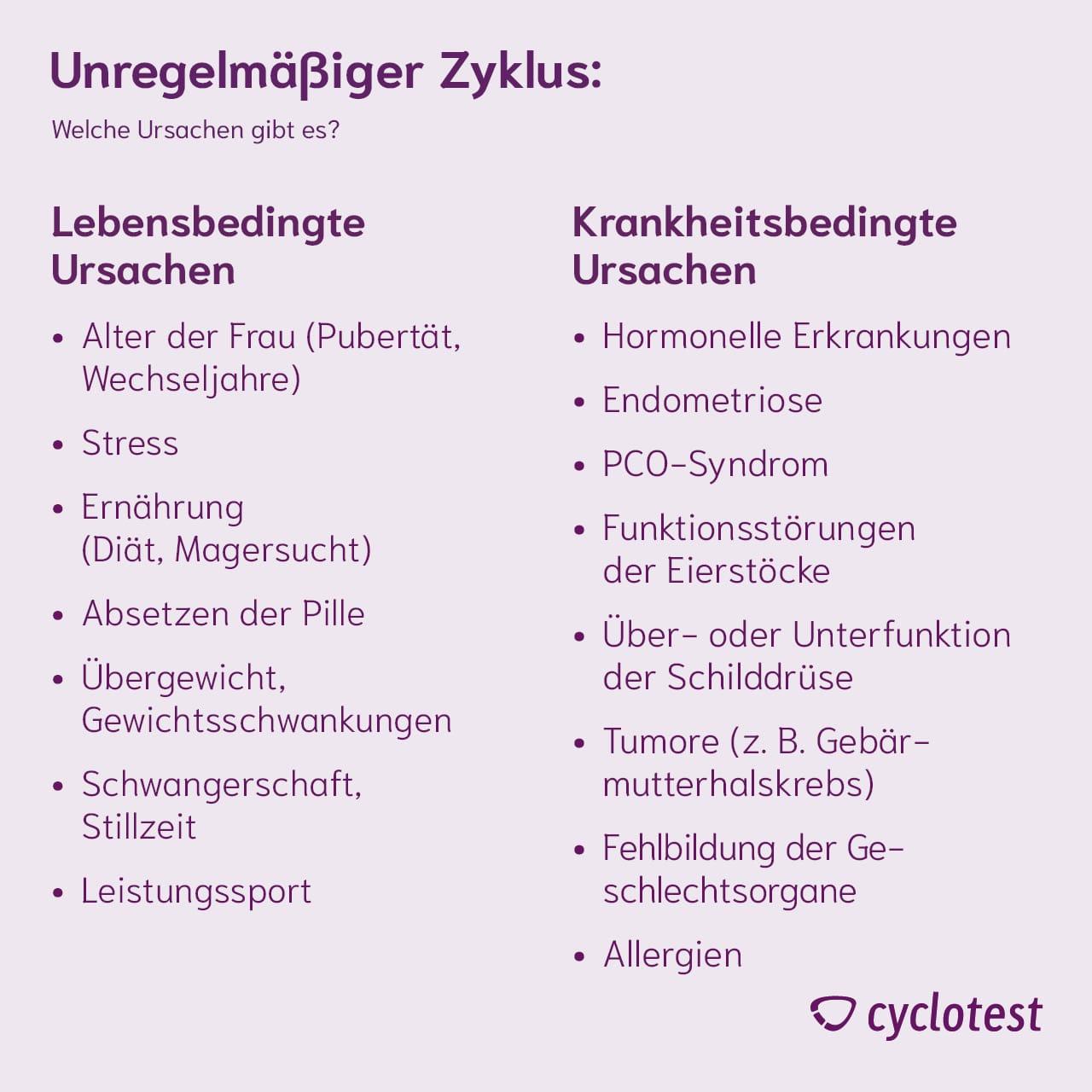 ovulationstest bei unregelmäßigem zyklus